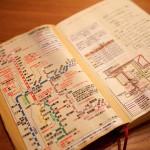 旅行に役立つgoogleマイマップと自分用ガイドブック